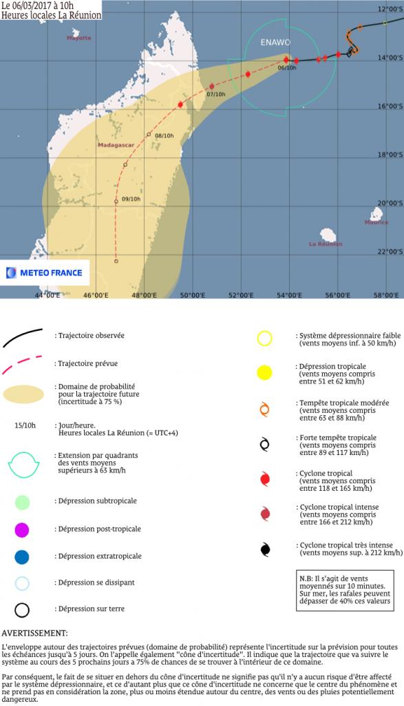 2017 Cyclone ENAWO predicted track