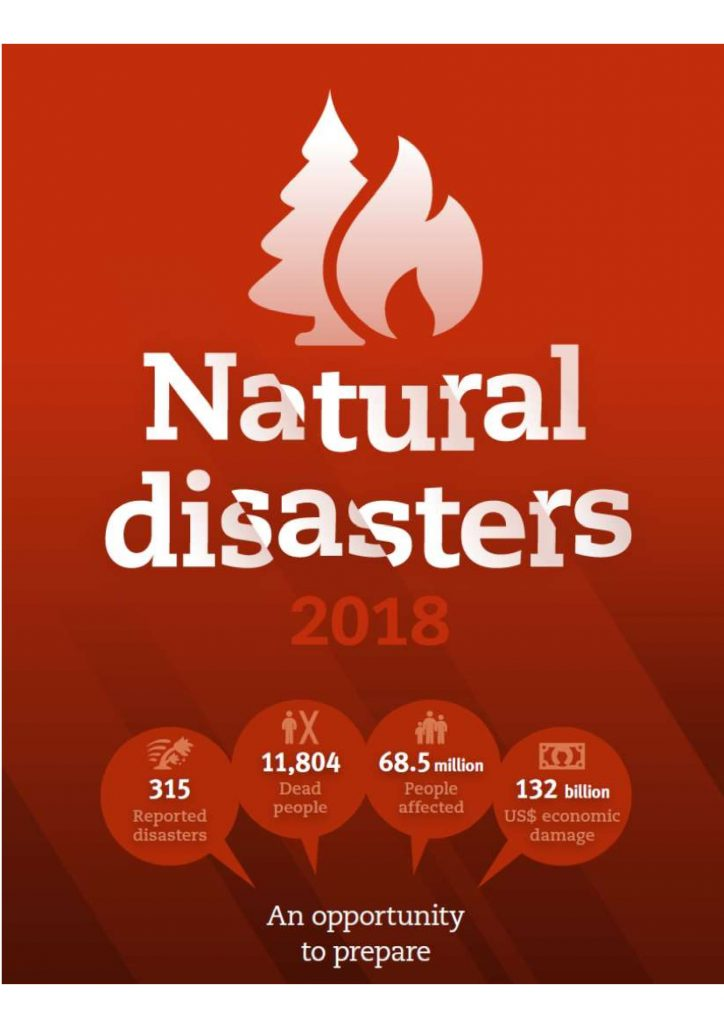 Natural disasters in 2018